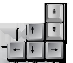Directions par le clavier